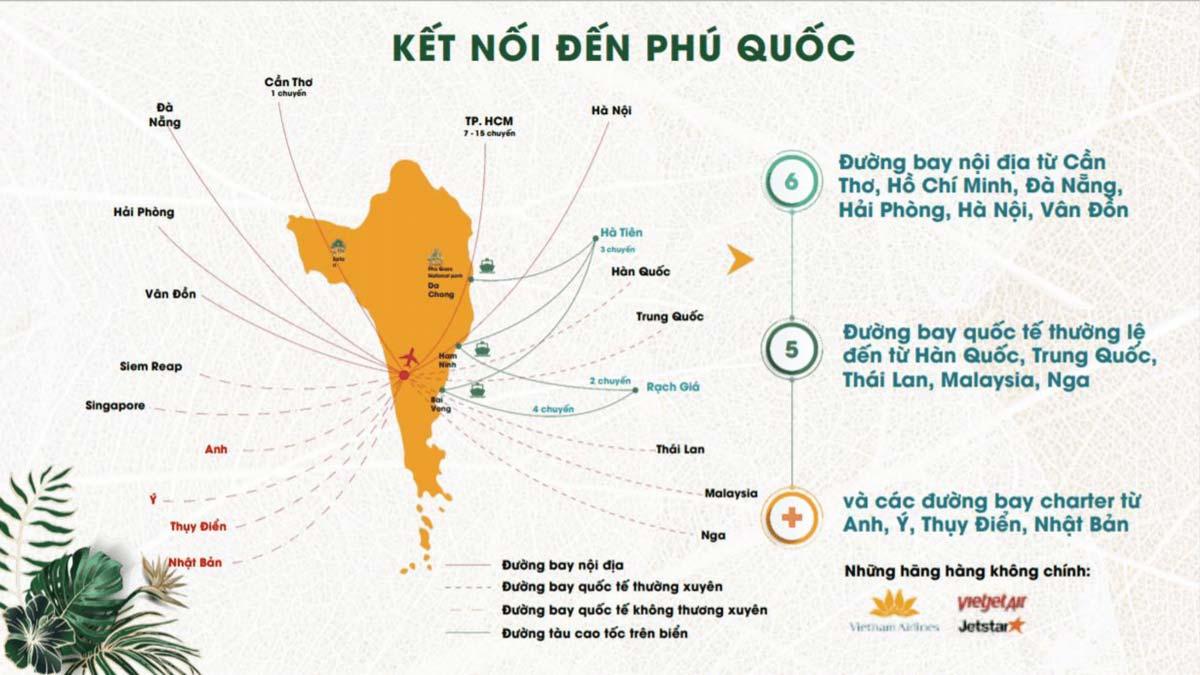 Tiềm năng đầu tư đất nền hàm nình bất động sản nghỉ dưỡng sân bay Phú Quốc