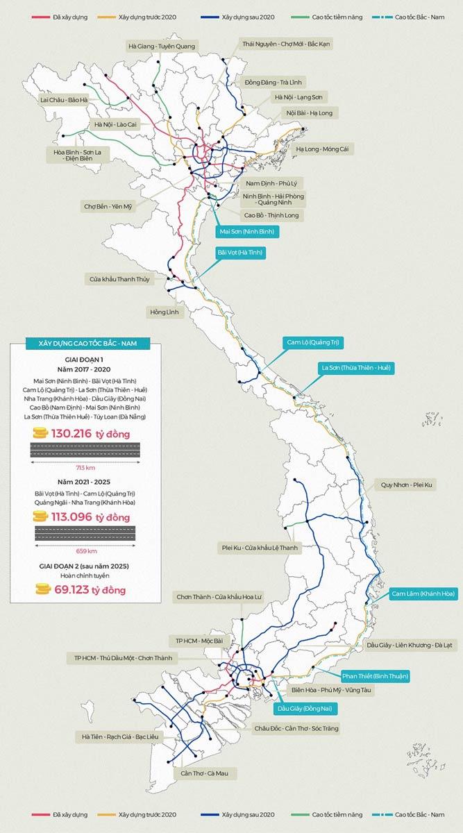 Hệ thống các đường cao tốc Việt Nam đến năm 2030