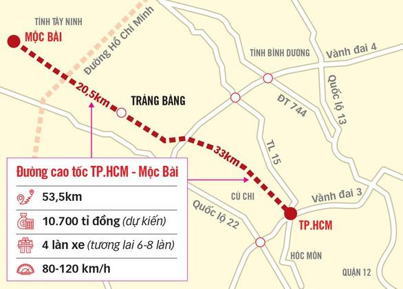 Tây Ninh bứt phá nhờ vào Cao Tốc Mộc Bài 15 nghìn tỷ