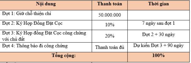 phuong-thuc-thanh-toan-saigon-west-garden-dat-nen-binh-tan-tan-ky-tan-quy-binh-hung-hoa