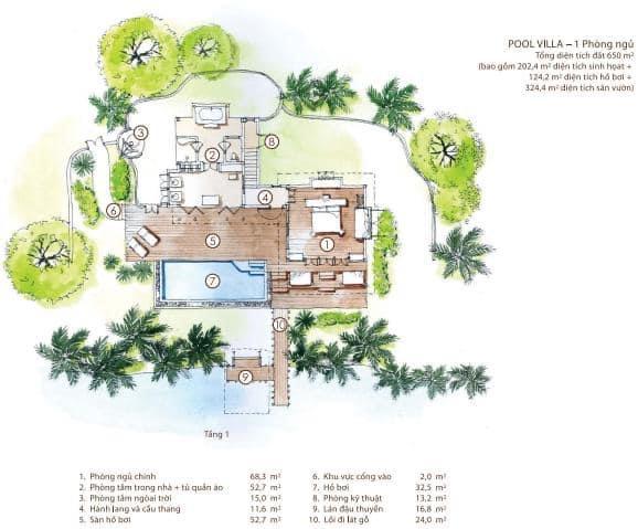 Khu đô thị du lịch sinh thái Six Senses Sai Gon River được Đồng Nai cấp quy hoạch 1/500