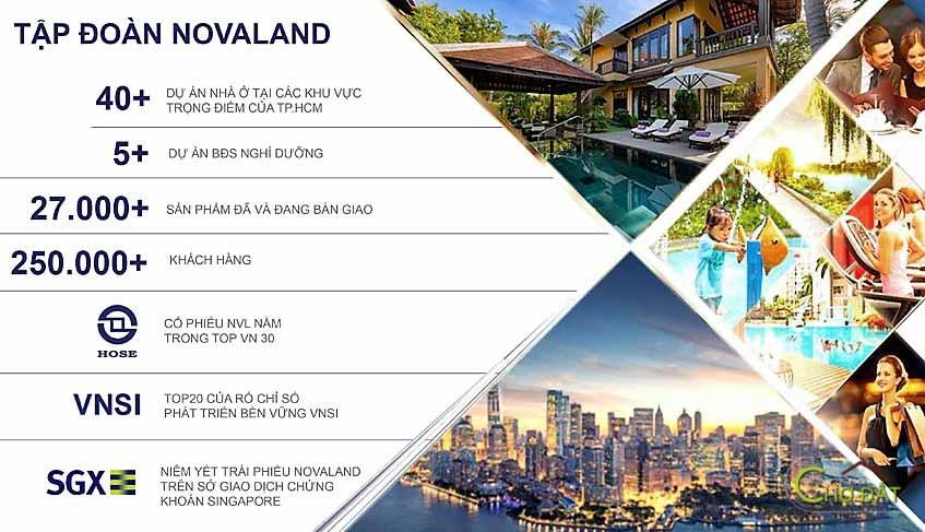 NOVALAND CAM KẾT MUA LẠI AQUA CITY - NOVAWORLD HỒ TRÀM - NOVAWORLD PHAN THIẾT