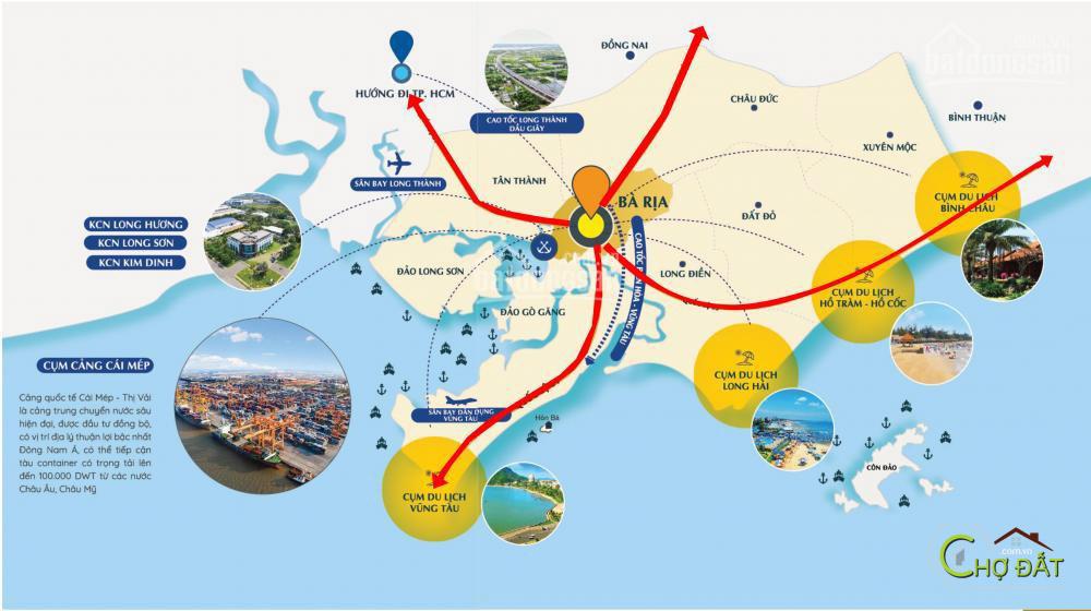 Điểm giống nhau giữa KCN sân bay Long Thành và KCN Cảng Cái Mép Thị Vải