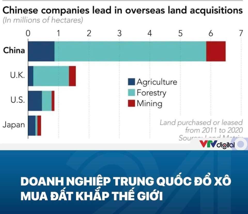Doanh nghiệp Trung Quốc thâu tóm bất động sản Thế Giới