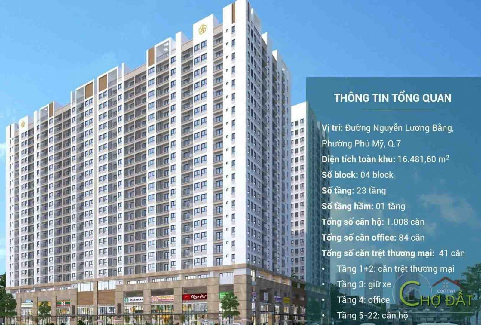 Review dự án chung cư Phú Mỹ
