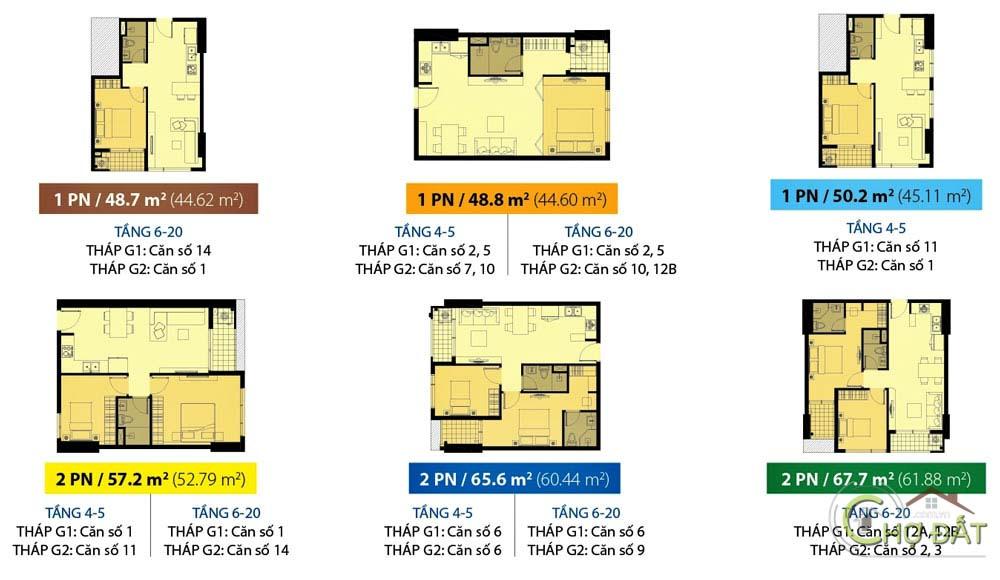 Các loại hình căn hộ dự án Galaxy 9