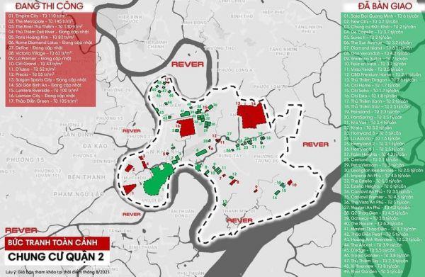 Giá bán các căn hộ chung cư tại Quận 2