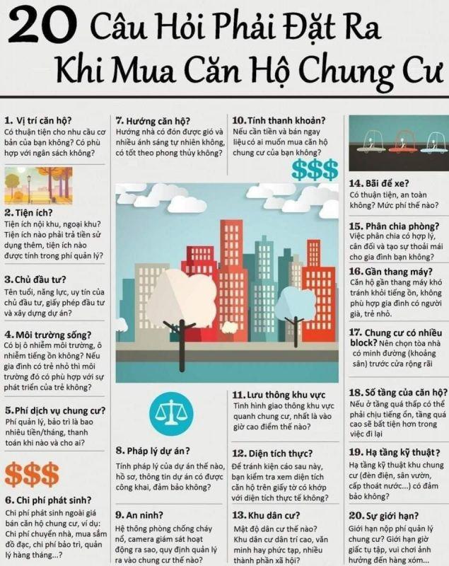 thumb_[Inforgraphic] 20 câu hỏi cần đặt ra khi mua căn hộ chung cư