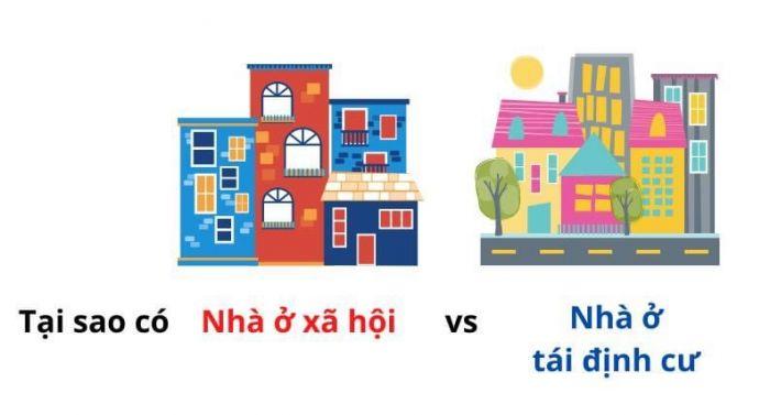 thumb_Chung cư: Tại sao có nhà ở xã hội - Nhà ở tái định cư ?!
