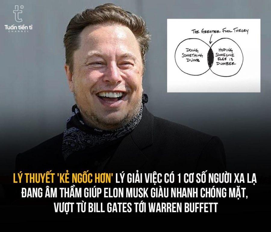 thumb_Học thuyết Kẻ ngốc hơn khiến Elon Musk giàu lên mỗi ngày