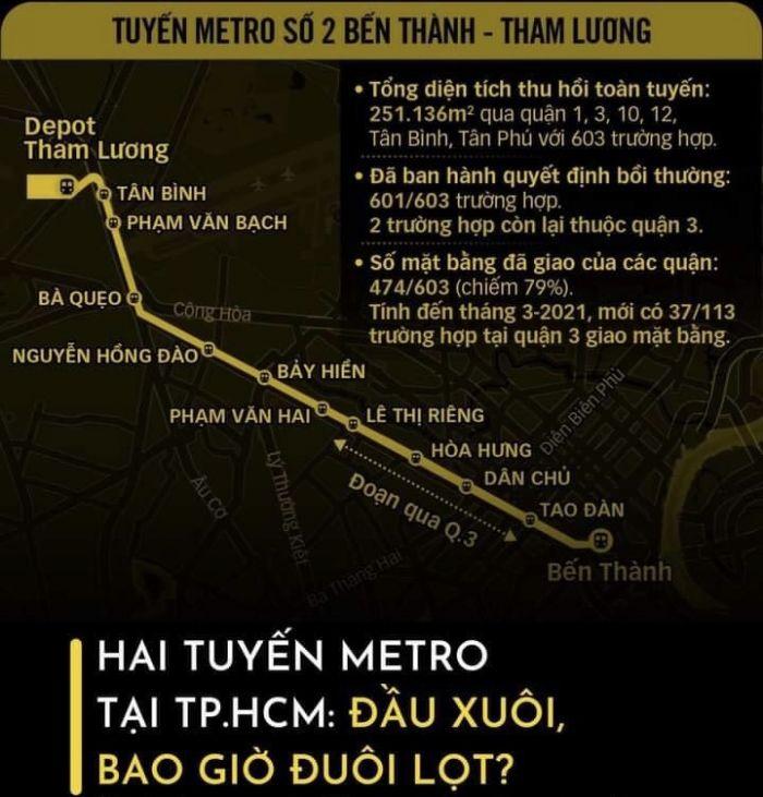 Tiến độ Metro Tp HCM khi nào hoàn thành
